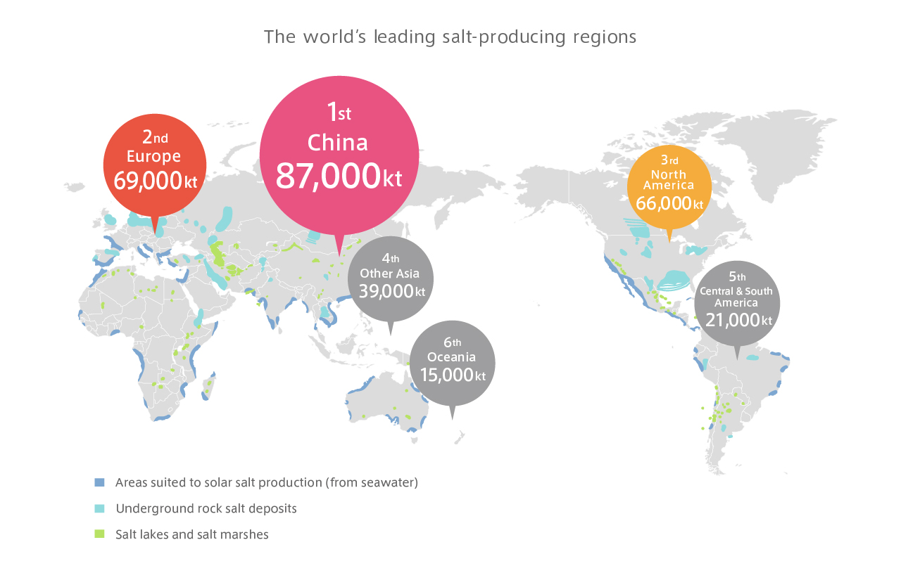 360° business innovation | The Salt of the Earth - MITSUI ... on scarcity of food in china, a map form america to china, russian maps n china,