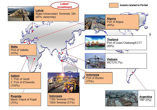 Global Logistics Infrastructure Business Map