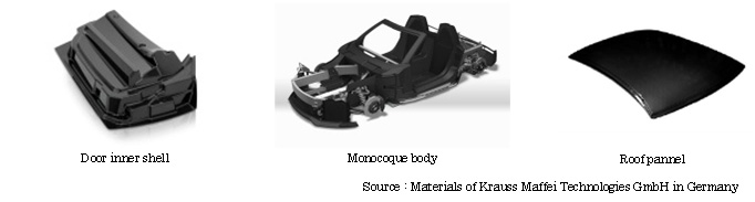 [Examples of commercialization] Automotive carbon fiber composite parts