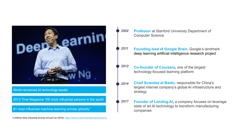 Profile and biography of.Andrew Ng